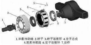 电涡流缓速器